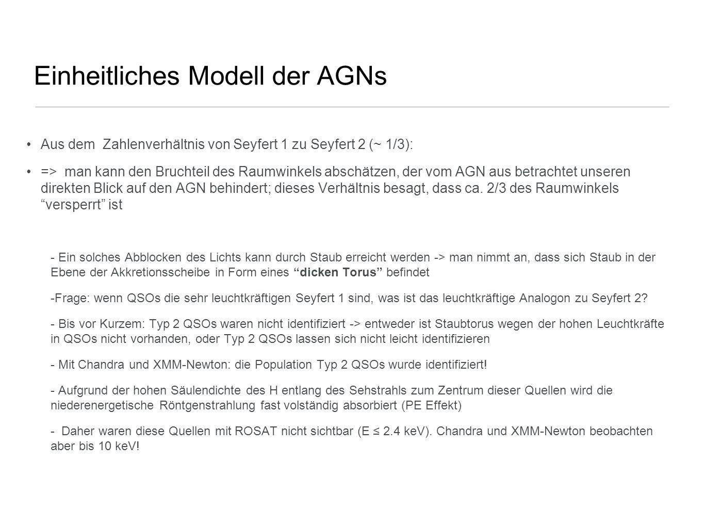 Einheitliches Modell der AGNs