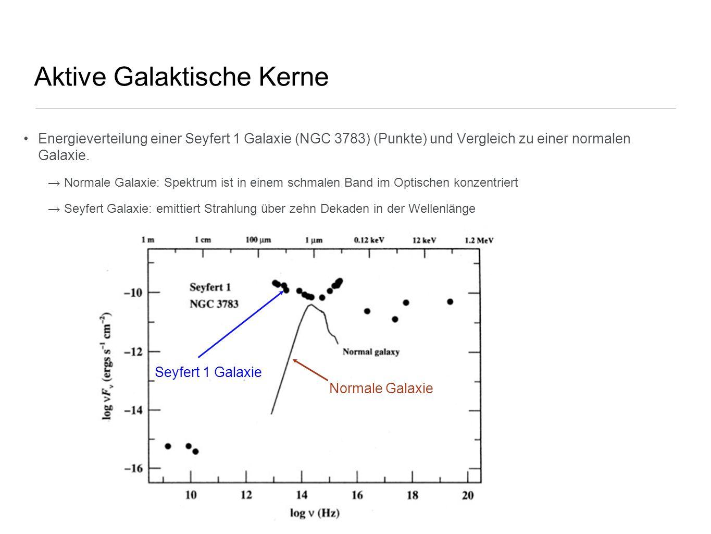 Aktive Galaktische Kerne