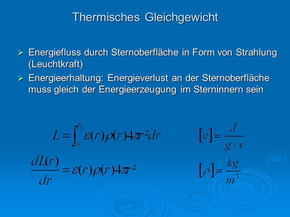 Thermisches Gleichgewicht