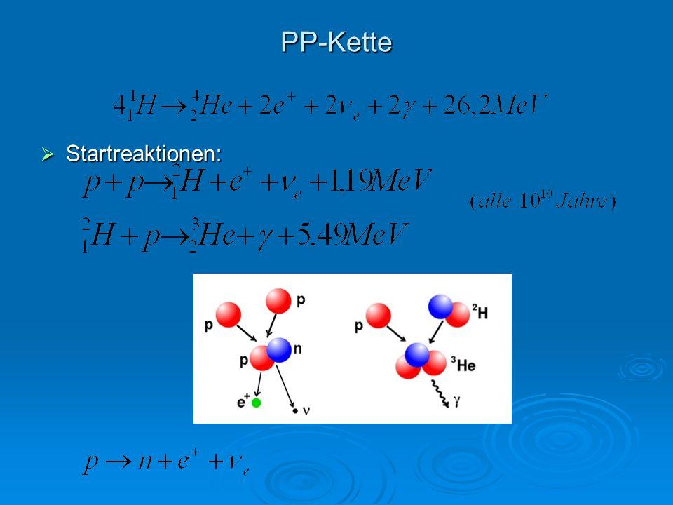 PP-Kette Startreaktionen: