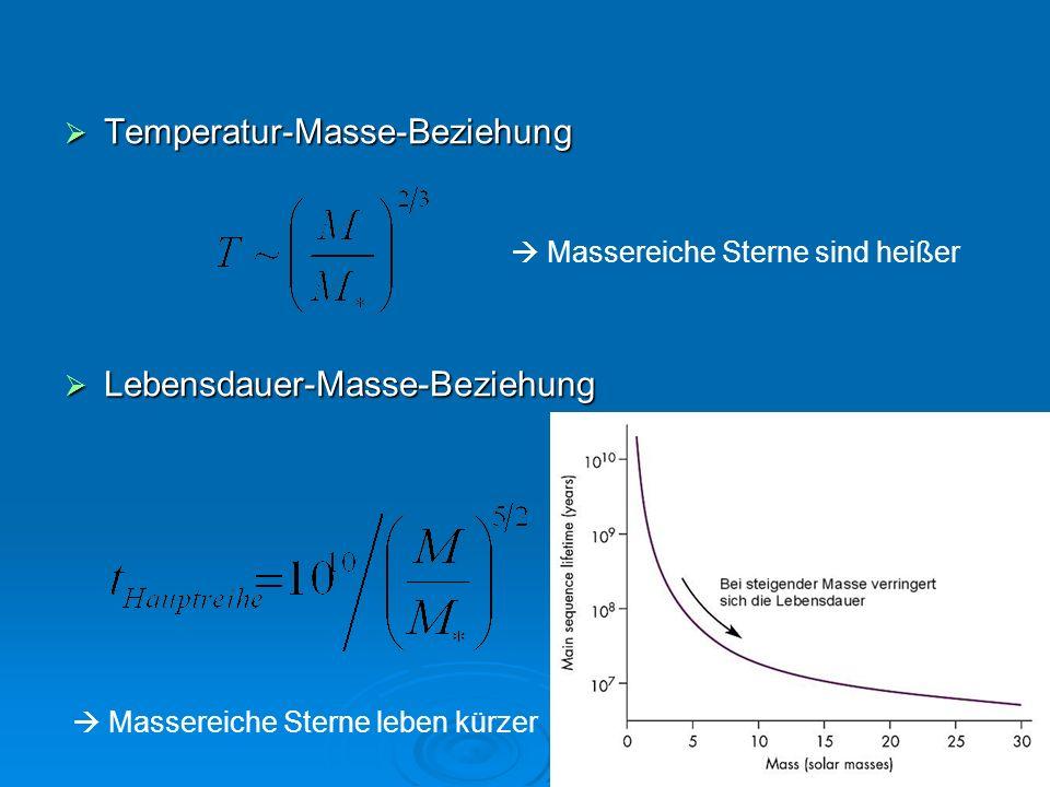 Temperatur-Masse-Beziehung