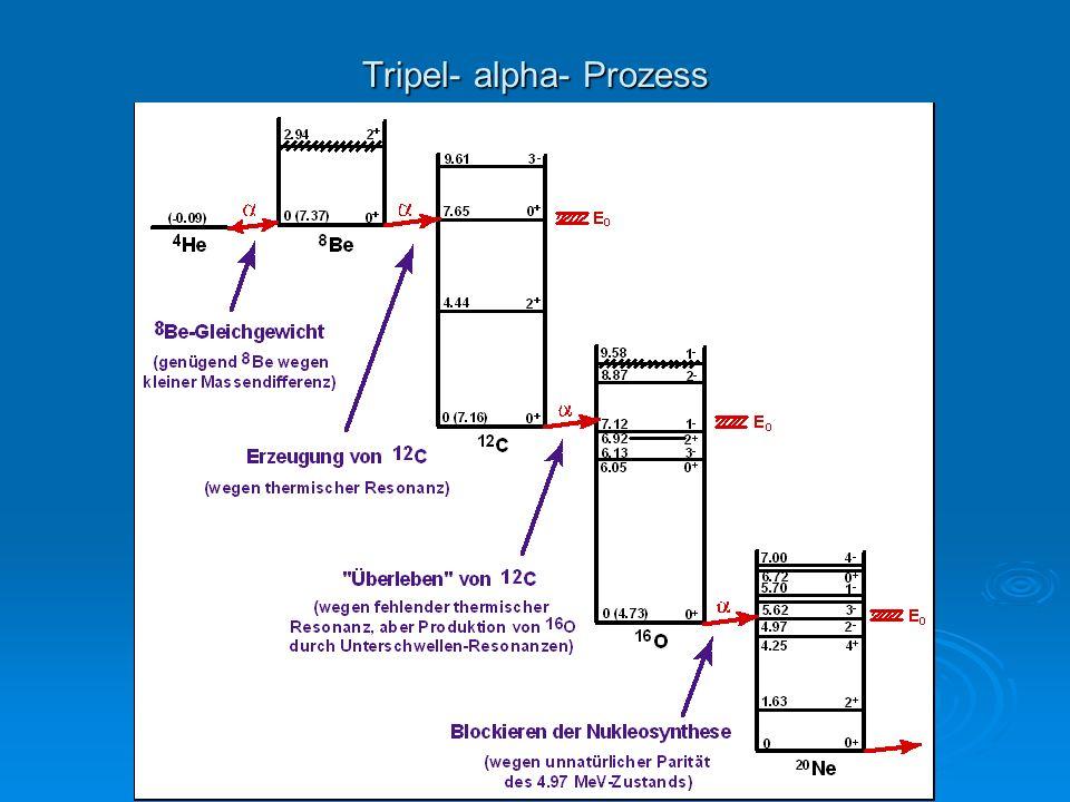 Tripel- alpha- Prozess