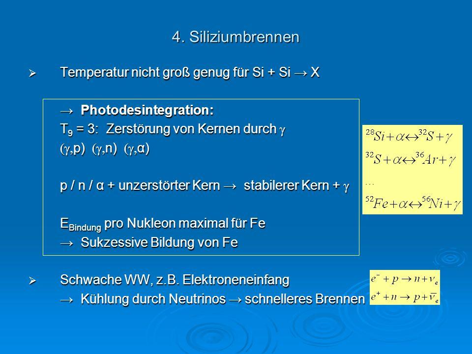 4. Siliziumbrennen Temperatur nicht groß genug für Si + Si → X