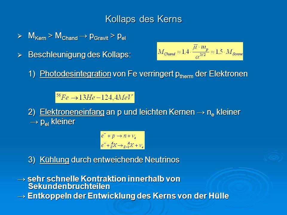 Kollaps des Kerns MKern > MChand → pGravit > pel
