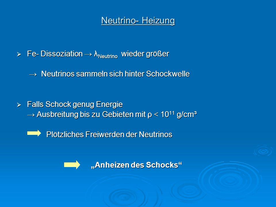 Neutrino- Heizung Fe- Dissoziation → λNeutrino wieder größer