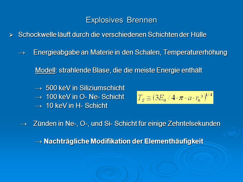 Explosives Brennen Schockwelle läuft durch die verschiedenen Schichten der Hülle. → Energieabgabe an Materie in den Schalen, Temperaturerhöhung.
