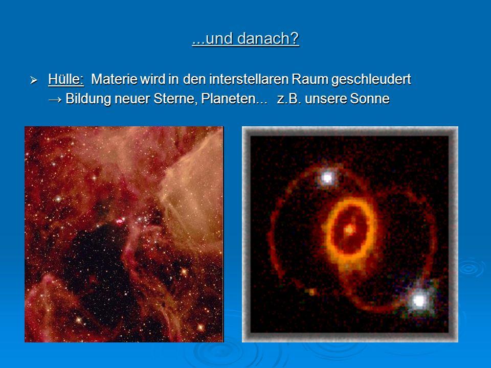 ...und danach. Hülle: Materie wird in den interstellaren Raum geschleudert.