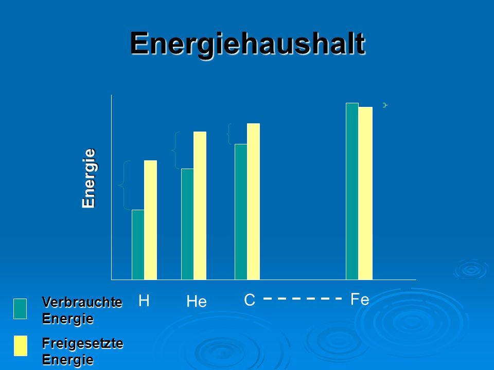 Energiehaushalt Energie H Fe He C Verbrauchte Energie