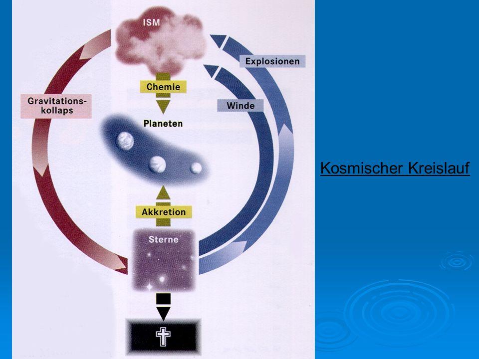 Kosmischer Kreislauf