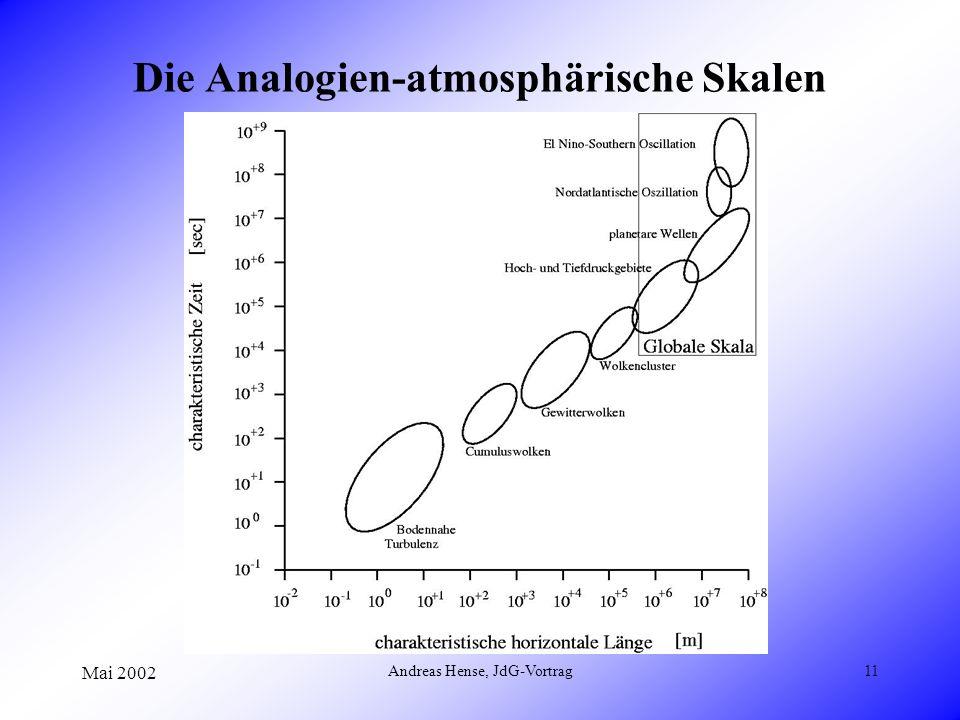 Die Analogien-atmosphärische Skalen