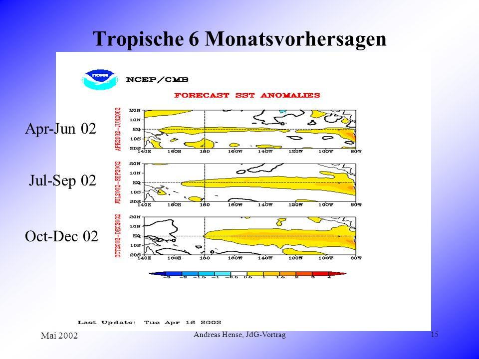 Tropische 6 Monatsvorhersagen