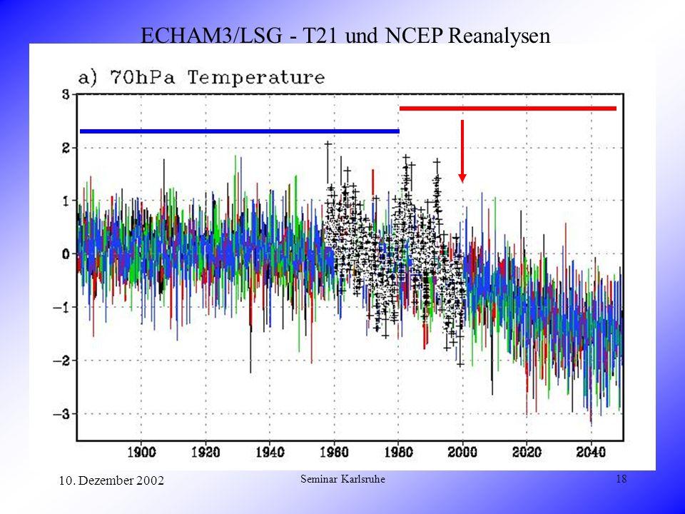 ECHAM3/LSG - T21 und NCEP Reanalysen