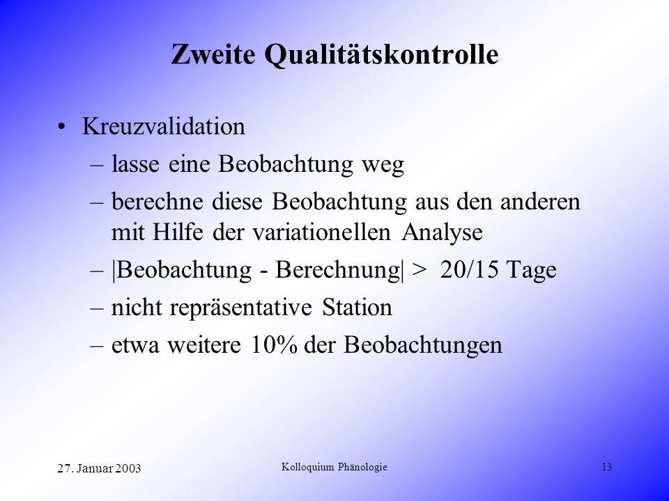 Zweite Qualitätskontrolle