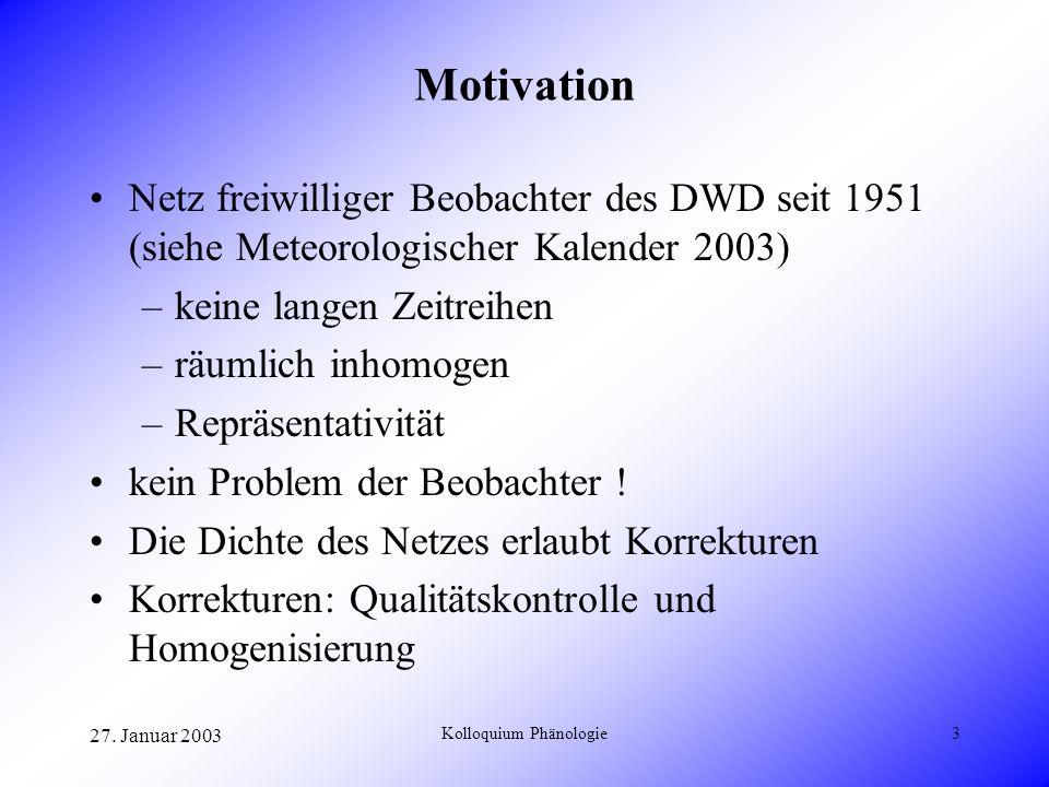 Kolloquium Phänologie