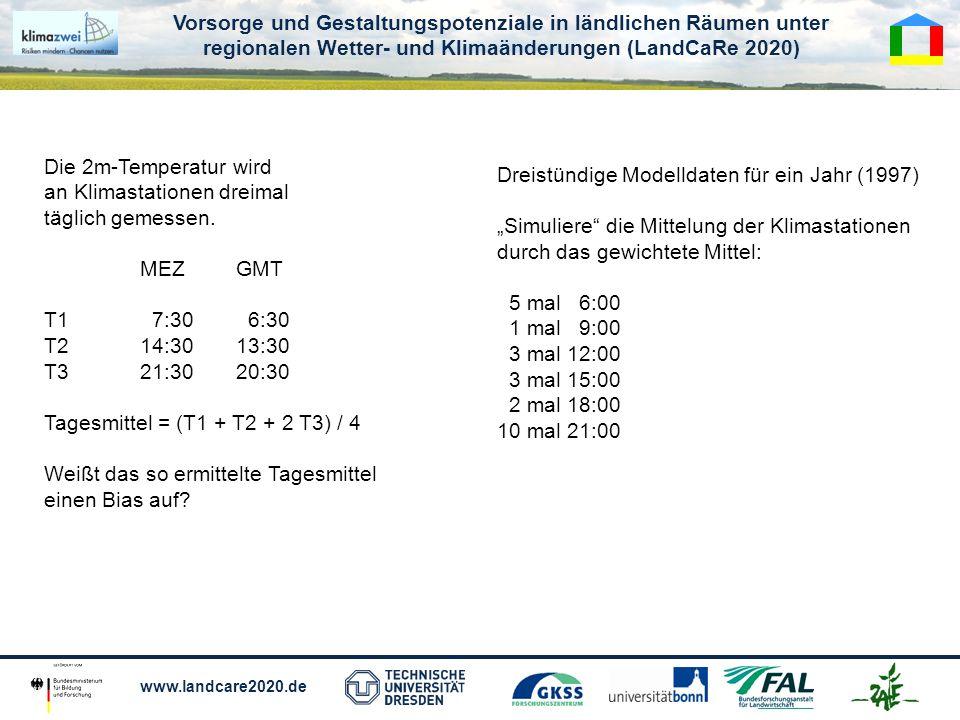 Die 2m-Temperatur wird an Klimastationen dreimal. täglich gemessen. MEZ GMT. T1 7:30 6:30. T2 14:30 13:30.