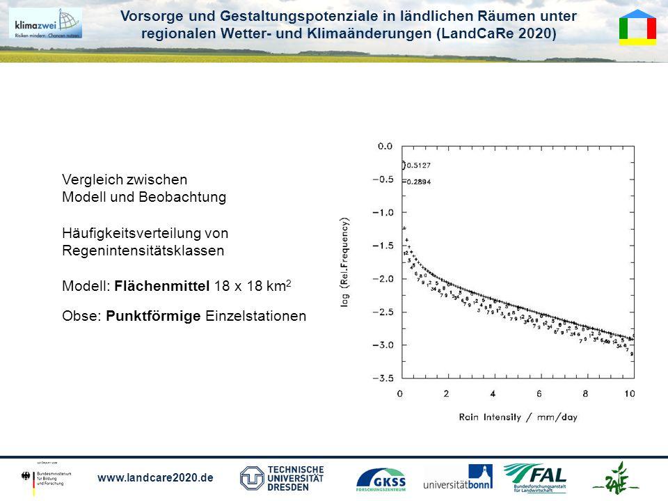 Vergleich zwischen Modell und Beobachtung. Häufigkeitsverteilung von. Regenintensitätsklassen. Modell: Flächenmittel 18 x 18 km2.