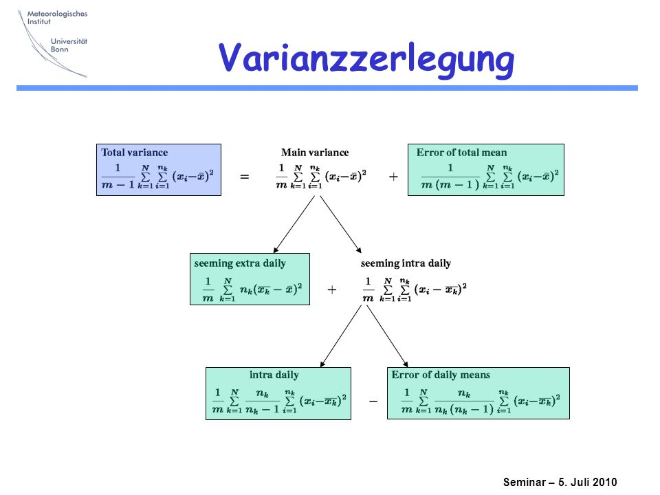 Varianzzerlegung Seminar – 5. Juli 2010