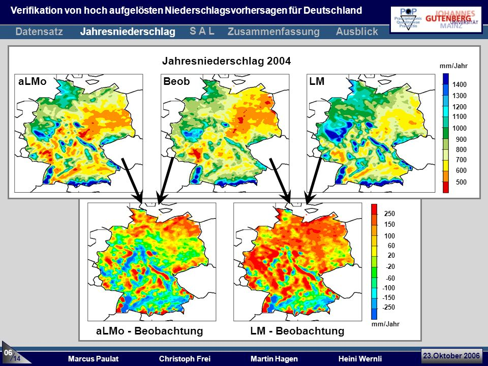 Jahresniederschlag 2004 aLMo Beob LM aLMo - Beobachtung