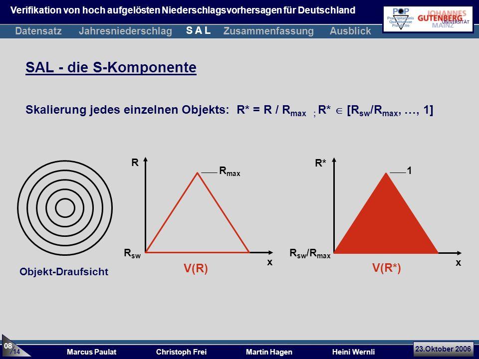 Verifikation von hoch aufgelösten Niederschlagsvorhersagen für Deutschland