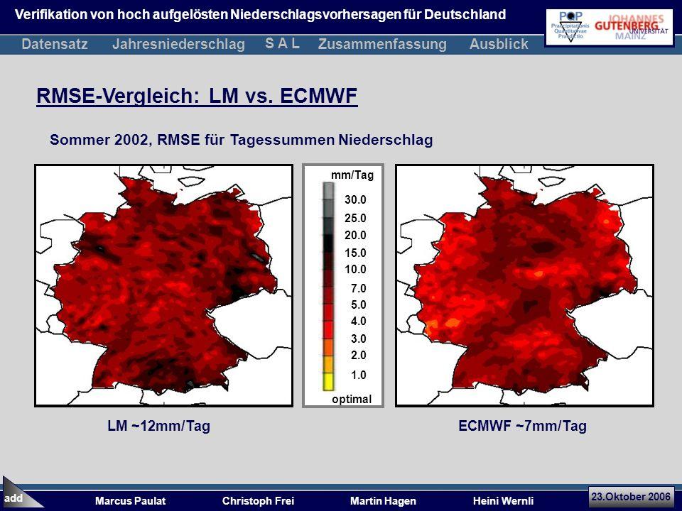 RMSE-Vergleich: LM vs. ECMWF