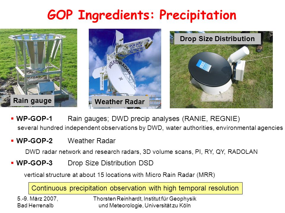 GOP Ingredients: Precipitation Drop Size Distribution