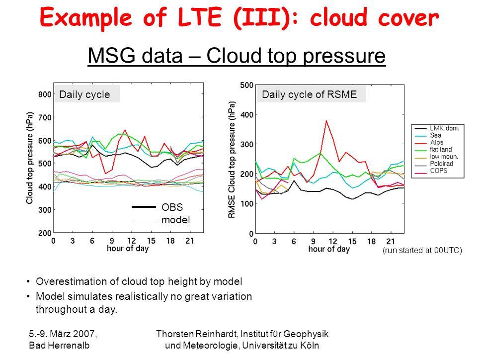 Example of LTE (III): cloud cover