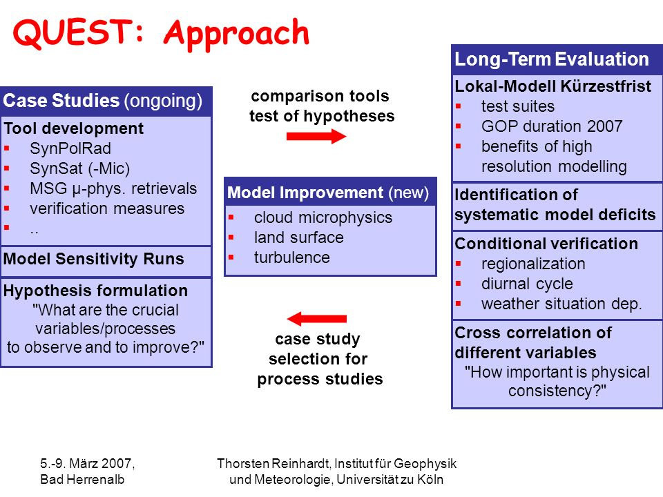 QUEST: Approach Long-Term Evaluation Case Studies (ongoing)