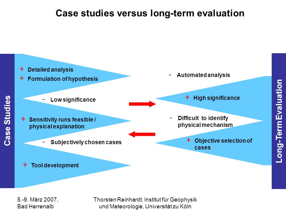 Case studies versus long-term evaluation