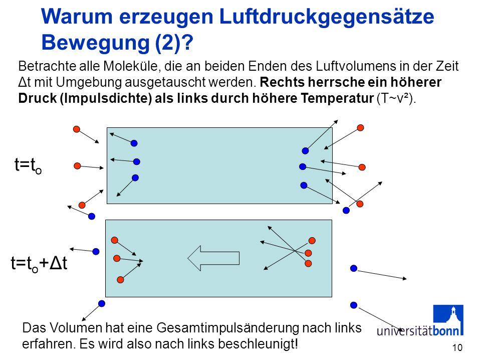 Warum erzeugen Luftdruckgegensätze Bewegung (2)