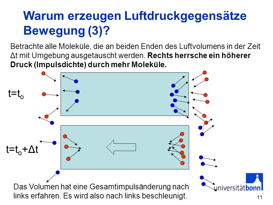 Warum erzeugen Luftdruckgegensätze Bewegung (3)
