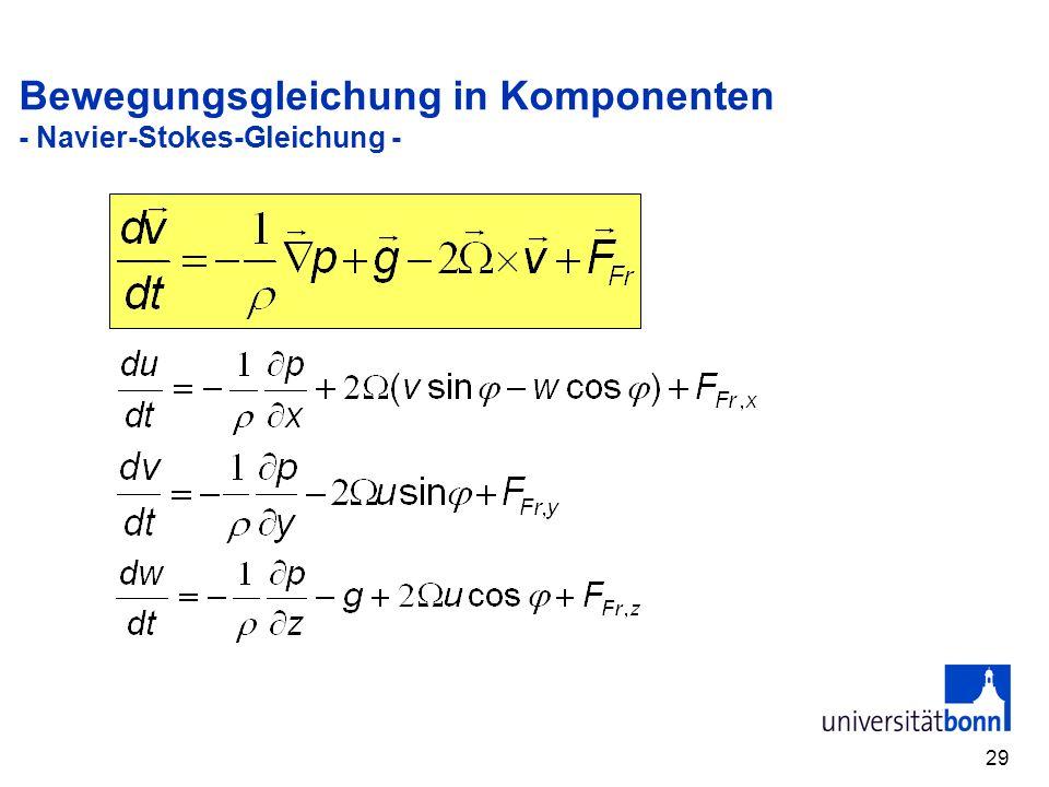 Bewegungsgleichung in Komponenten - Navier-Stokes-Gleichung -
