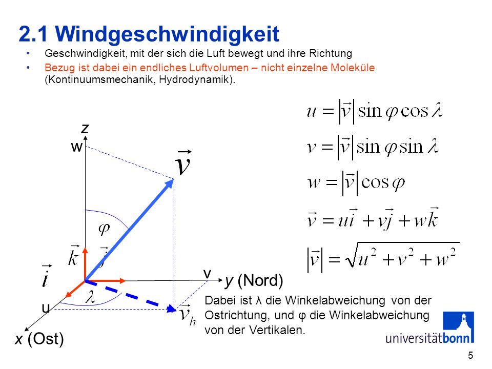 2.1 Windgeschwindigkeit z w v y (Nord) u x (Ost)