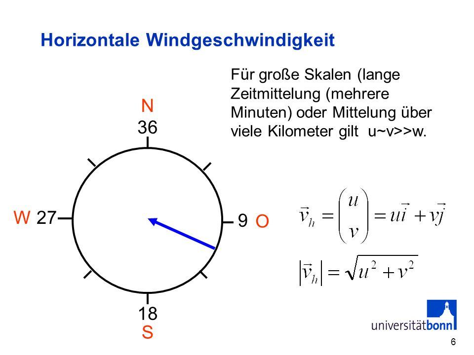 Horizontale Windgeschwindigkeit
