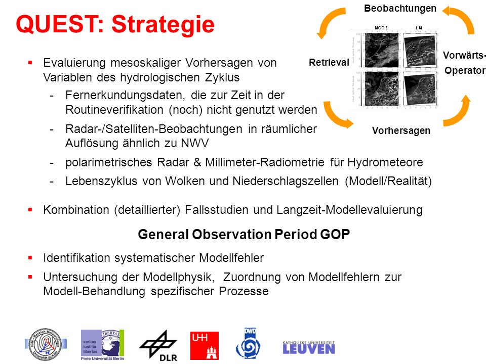 QUEST: Strategie General Observation Period GOP