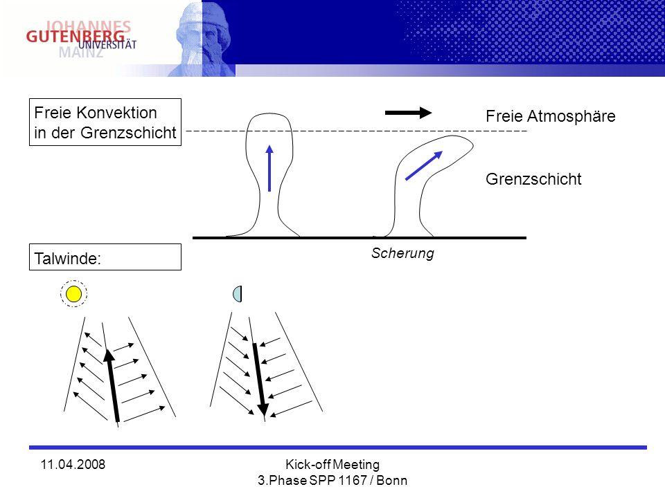Freie Konvektion Freie Atmosphäre in der Grenzschicht Grenzschicht