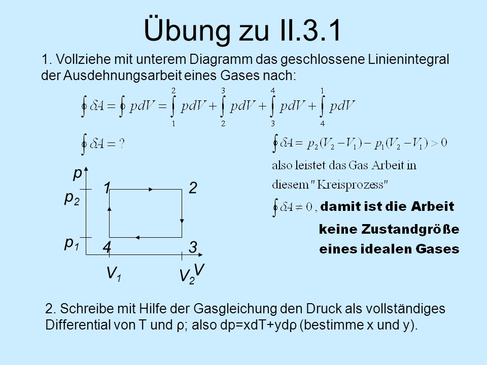 Übung zu II.3.1 1. Vollziehe mit unterem Diagramm das geschlossene Linienintegral der Ausdehnungsarbeit eines Gases nach: