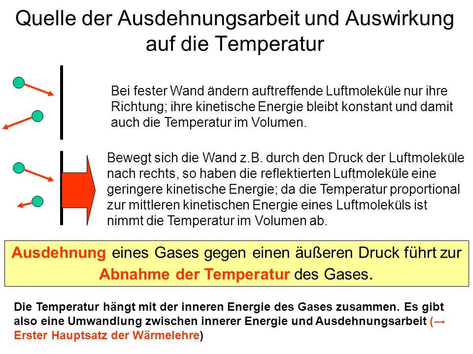 Quelle der Ausdehnungsarbeit und Auswirkung auf die Temperatur