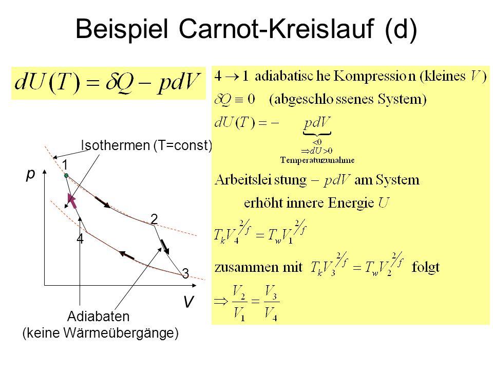 Beispiel Carnot-Kreislauf (d)