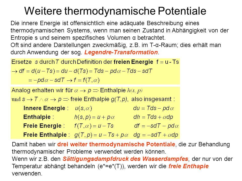 Weitere thermodynamische Potentiale