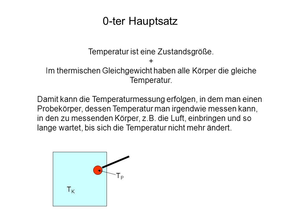 0-ter Hauptsatz Temperatur ist eine Zustandsgröße. +
