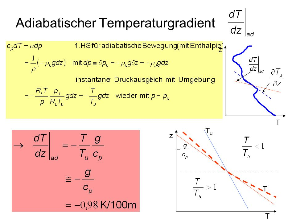 Adiabatischer Temperaturgradient