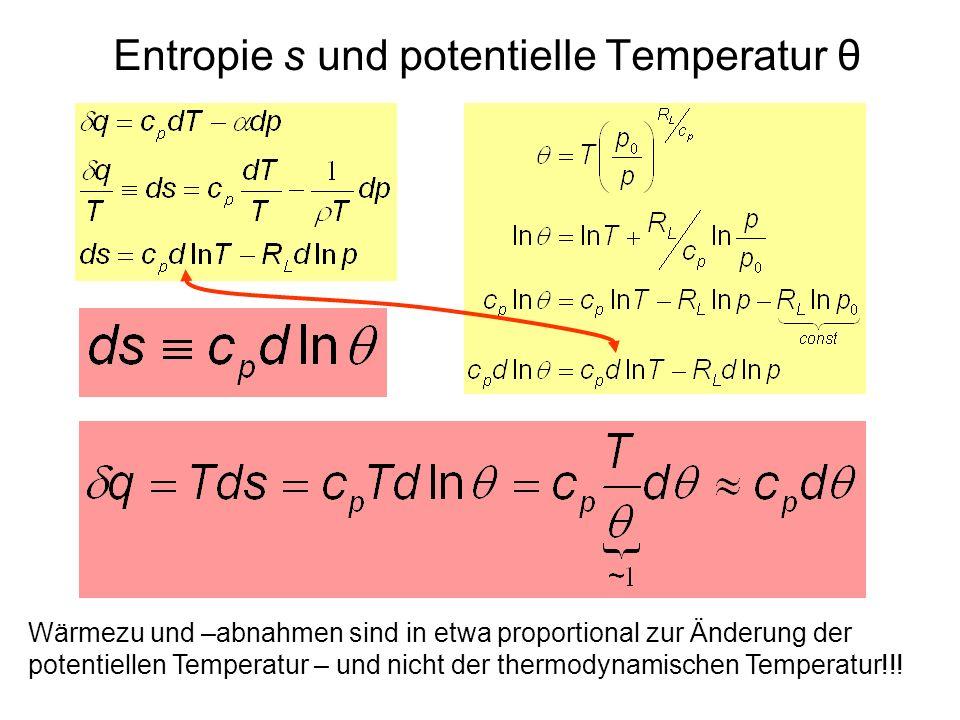 Entropie s und potentielle Temperatur θ