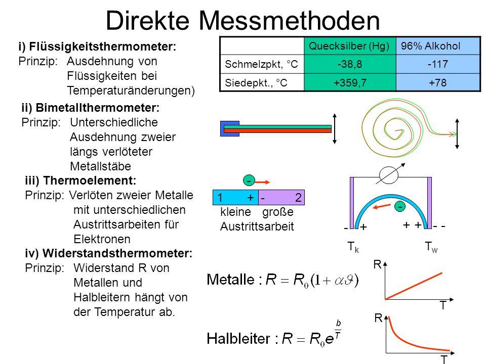 Direkte Messmethoden - - + + - - - + i) Flüssigkeitsthermometer: