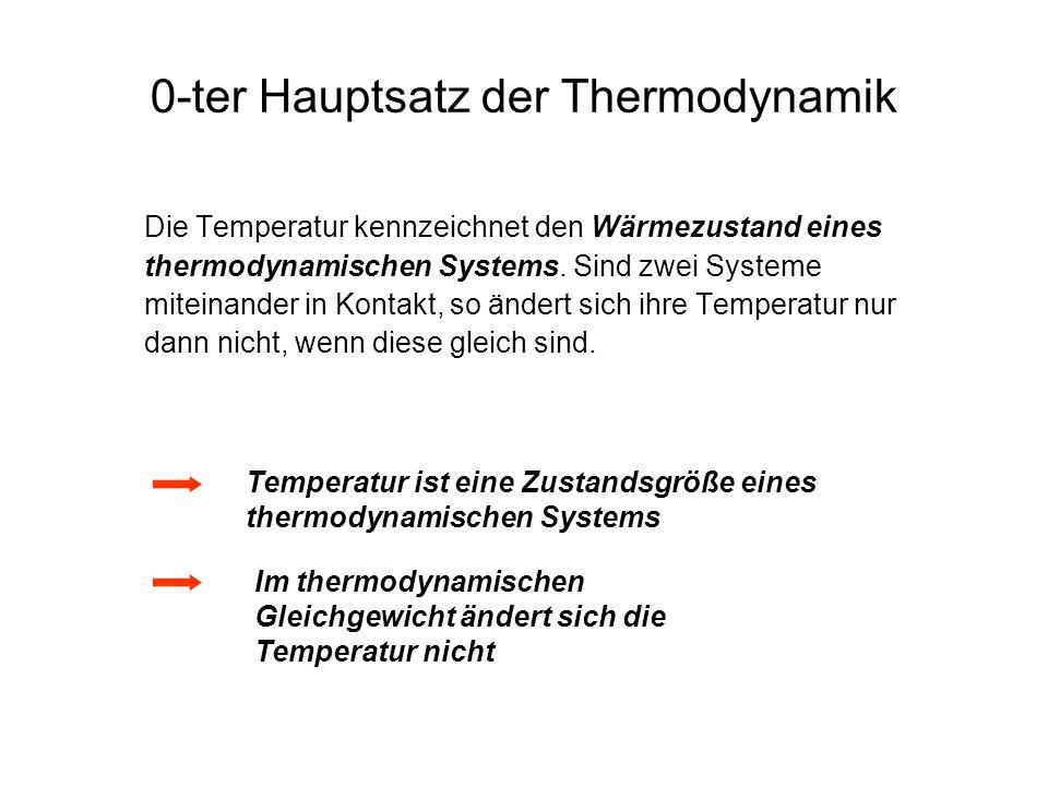 0-ter Hauptsatz der Thermodynamik