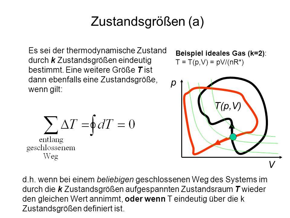 Zustandsgrößen (a) p T(p,V) V