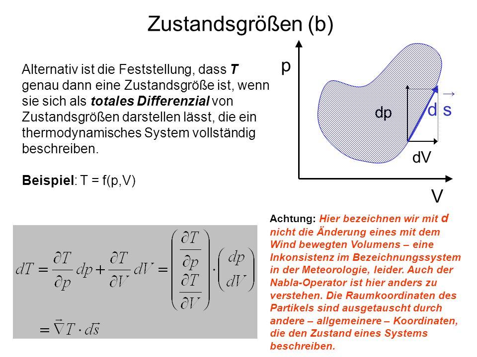 Zustandsgrößen (b) p → d s V dp dV