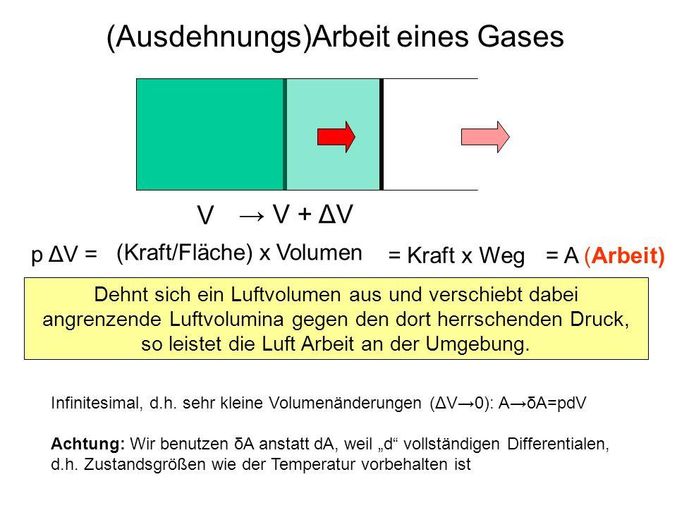 (Ausdehnungs)Arbeit eines Gases