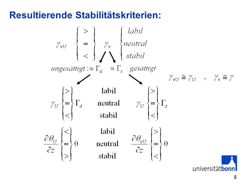 Resultierende Stabilitätskriterien: