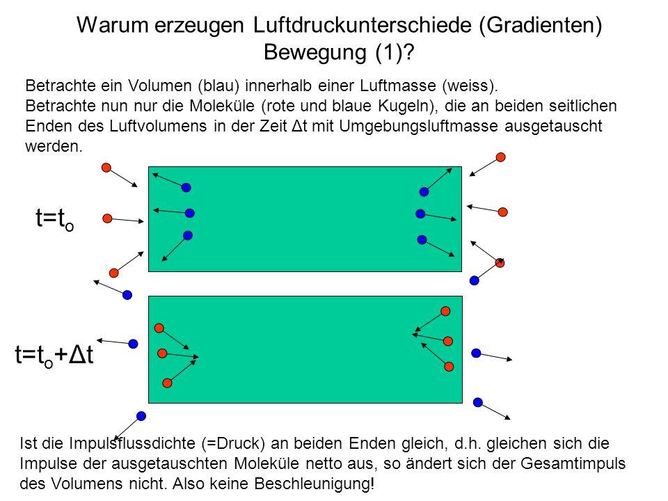 Warum erzeugen Luftdruckunterschiede (Gradienten) Bewegung (1)
