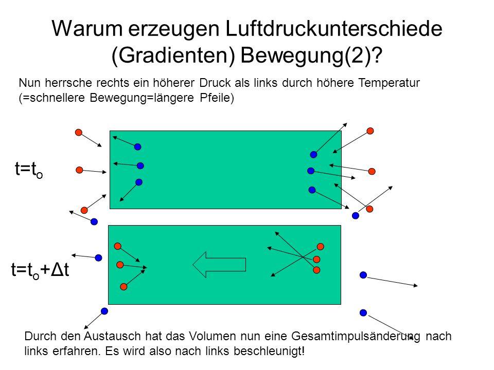 Warum erzeugen Luftdruckunterschiede (Gradienten) Bewegung(2)